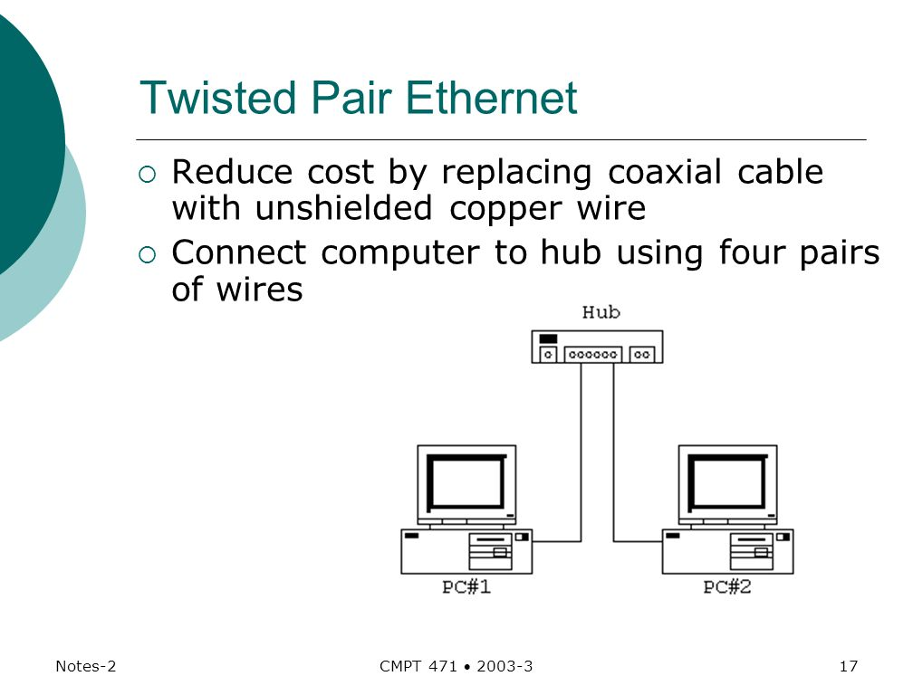 Notes-2 CMPT 471  Twisted Pair Ethernet  Reduce cost by replacing coaxial cable with unshielded copper wire  Connect computer to hub using four pairs of wires