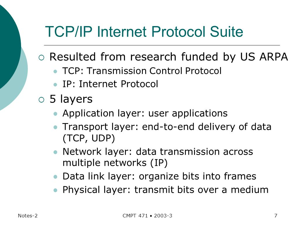 Notes-2 CMPT 471  TCP/IP Internet Protocol Suite  Resulted from research funded by US ARPA TCP: Transmission Control Protocol IP: Internet Protocol  5 layers Application layer: user applications Transport layer: end-to-end delivery of data (TCP, UDP) Network layer: data transmission across multiple networks (IP) Data link layer: organize bits into frames Physical layer: transmit bits over a medium