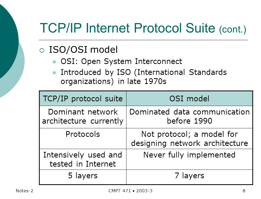 Notes-2 CMPT 471  TCP/IP Internet Protocol Suite (cont.)  ISO/OSI model OSI: Open System Interconnect Introduced by ISO (International Standards organizations) in late 1970s TCP/IP protocol suiteOSI model Dominant network architecture currently Dominated data communication before 1990 ProtocolsNot protocol; a model for designing network architecture Intensively used and tested in Internet Never fully implemented 5 layers7 layers