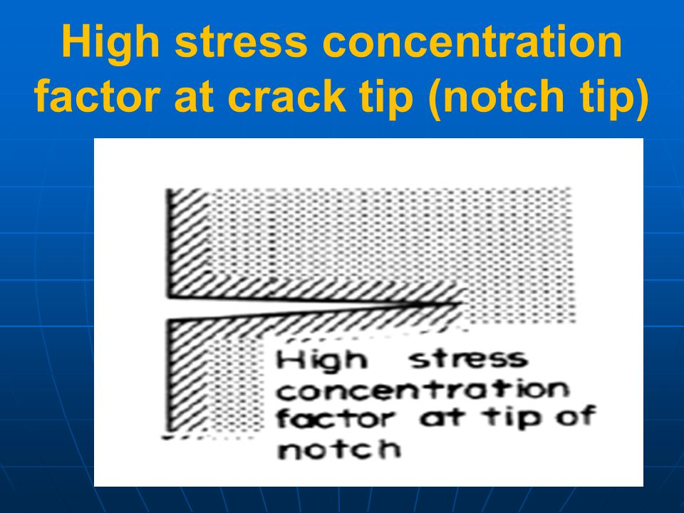 High stress concentration factor at crack tip (notch tip)