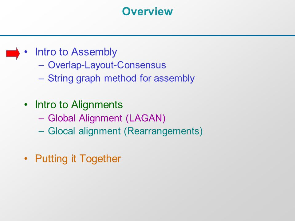 Putting Together Alignments & Comparing Assemblies Michael