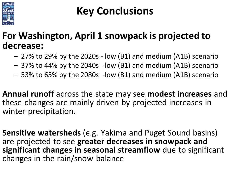 Key Conclusions For Washington, April 1 snowpack is projected to decrease: –27% to 29% by the 2020s - low (B1) and medium (A1B) scenario –37% to 44% by the 2040s -low (B1) and medium (A1B) scenario –53% to 65% by the 2080s -low (B1) and medium (A1B) scenario Annual runoff across the state may see modest increases and these changes are mainly driven by projected increases in winter precipitation.