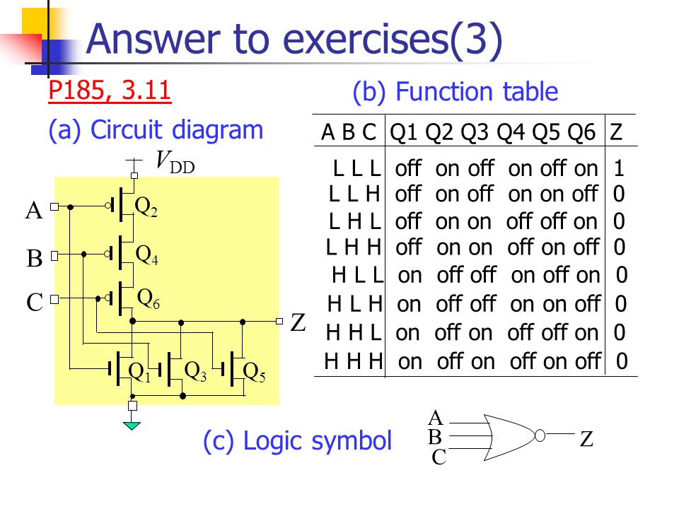 Answer to exercises(3) P185, 3.11 (a) Circuit diagram C B V ... on