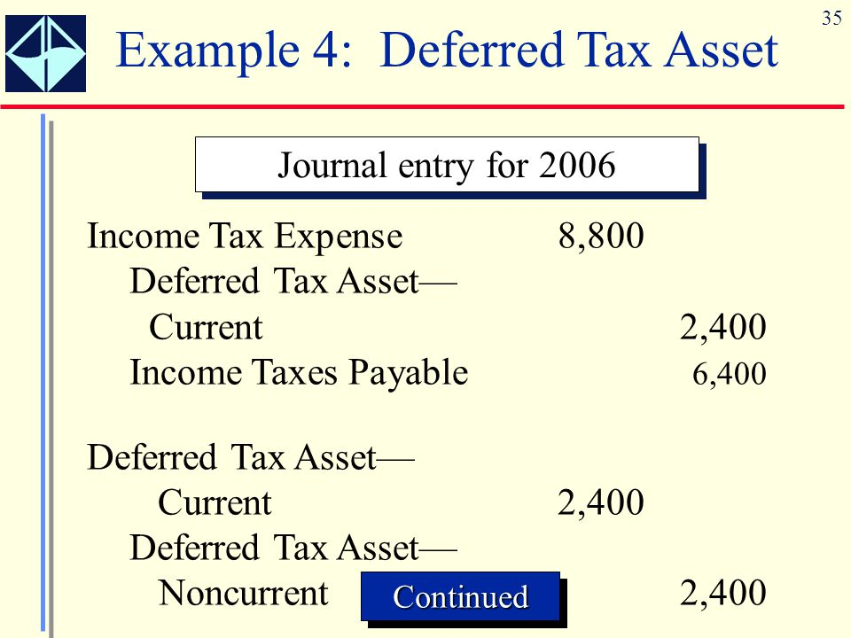 tax ch 1 6 federal income tax process chapter 1 7 tax relief, unemployment insurance reauthorization and job creation act of 2010 (pl 111-312)• extended most of 2001 and 2003 act -- bush tax cuts.