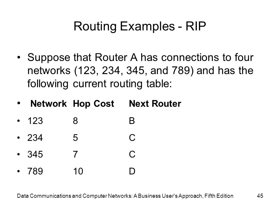 Routing Examples - RIP Suppose that Router A has connections to four networks (123, 234, 345, and 789) and has the following current routing table: NetworkHop CostNext Router 1238B 2345C 3457C 78910D 45Data Communications and Computer Networks: A Business User s Approach, Fifth Edition