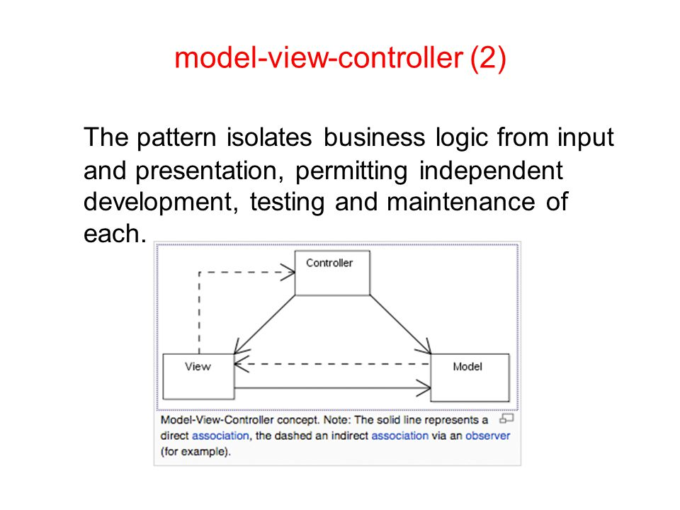 model-view-controller (2) The pattern isolates business logic from input and presentation, permitting independent development, testing and maintenance of each.