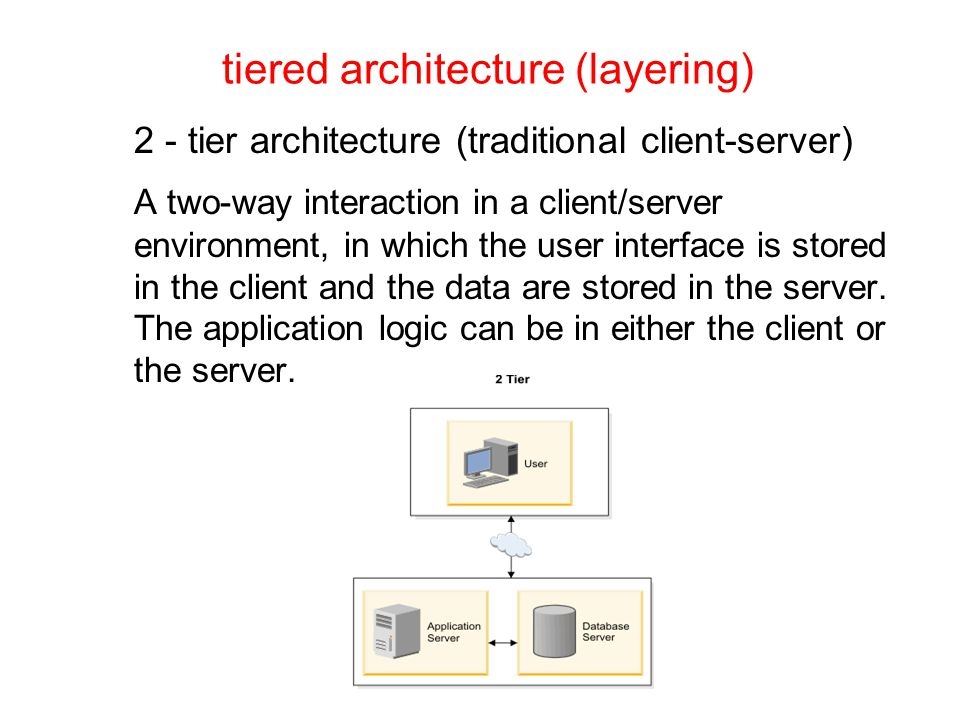 tiered architecture (layering) 2 - tier architecture (traditional client-server) A two-way interaction in a client/server environment, in which the user interface is stored in the client and the data are stored in the server.