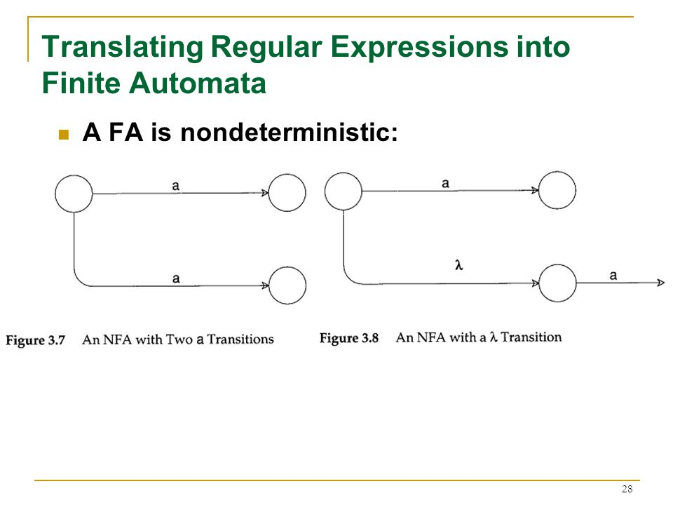 28 Translating Regular Expressions into Finite Automata A FA is nondeterministic: