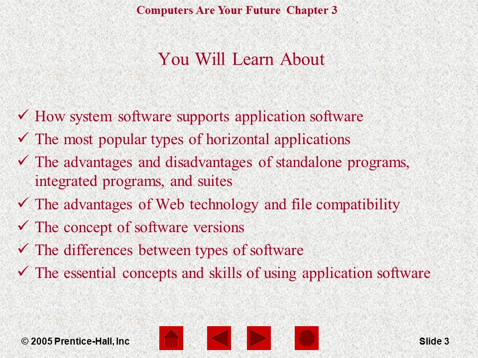 Computers Are Your Future Chapter 3 © 2005 Prentice-Hall, IncSlide 3 You Will Learn About How system software supports application software The most popular types of horizontal applications The advantages and disadvantages of standalone programs, integrated programs, and suites The advantages of Web technology and file compatibility The concept of software versions The differences between types of software The essential concepts and skills of using application software