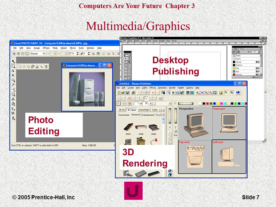 Computers Are Your Future Chapter 3 © 2005 Prentice-Hall, IncSlide 7 Multimedia/Graphics Photo Editing 3D Rendering Desktop Publishing