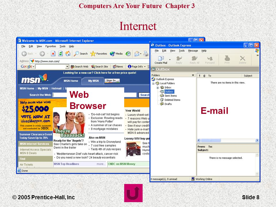 Computers Are Your Future Chapter 3 © 2005 Prentice-Hall, IncSlide 8 Internet Web Browser