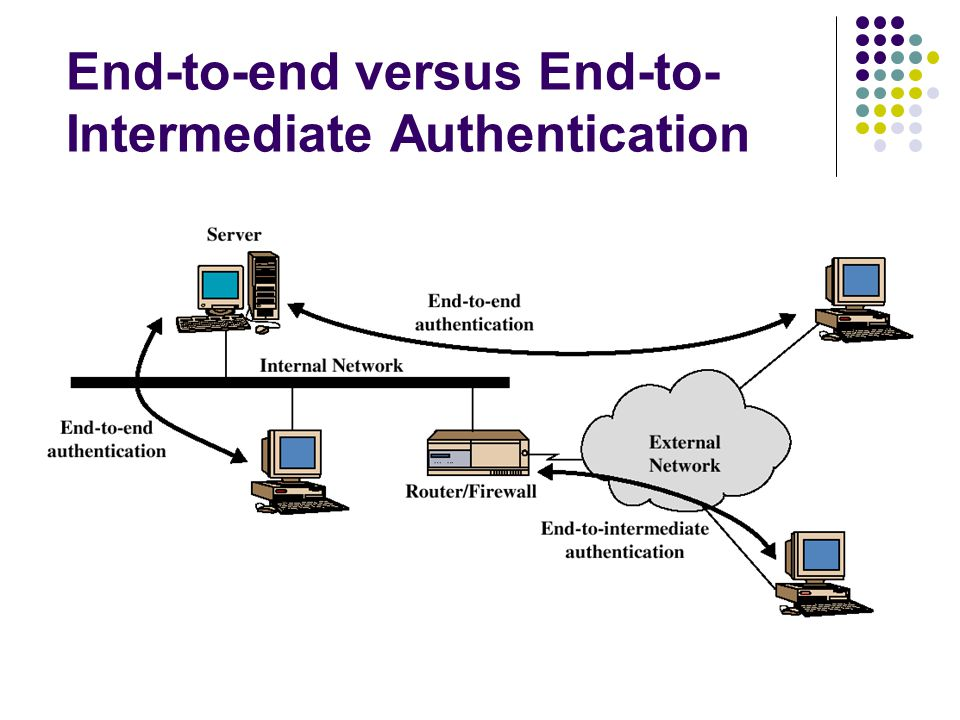 End-to-end versus End-to- Intermediate Authentication