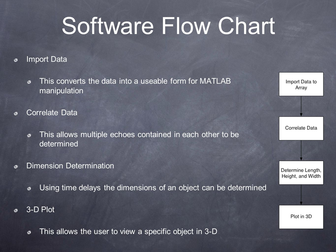 Software Flow Chart Import Data This converts the data into a useable form for MATLAB manipulation Correlate Data This allows multiple echoes contained in each other to be determined Dimension Determination Using time delays the dimensions of an object can be determined 3-D Plot This allows the user to view a specific object in 3-D