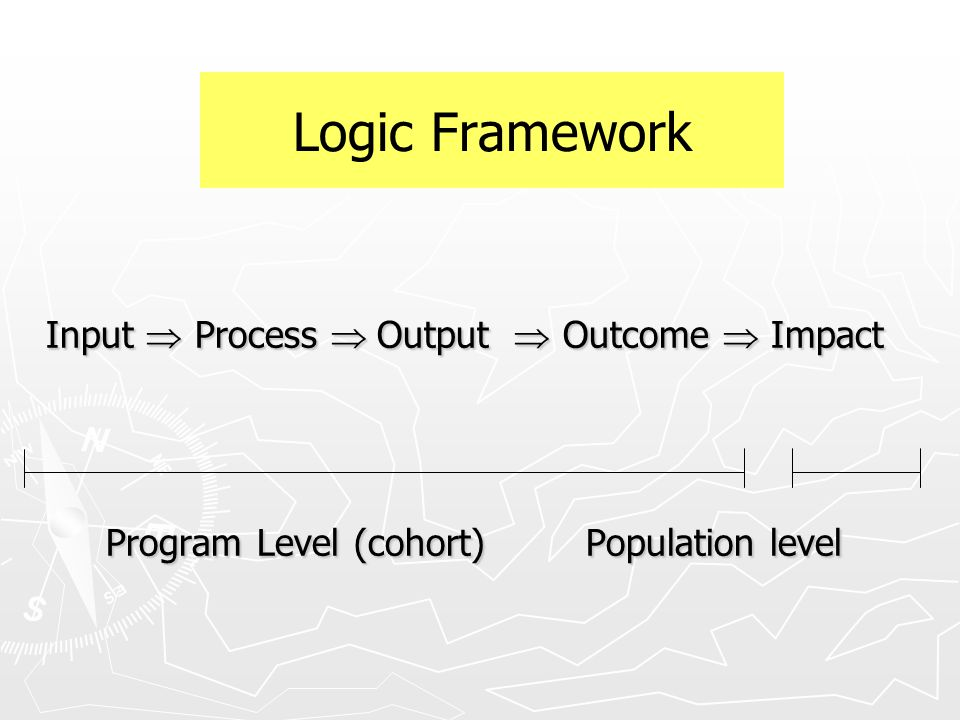 Logic Framework Input  Process  Output  Outcome  Impact Program Level (cohort) Population level