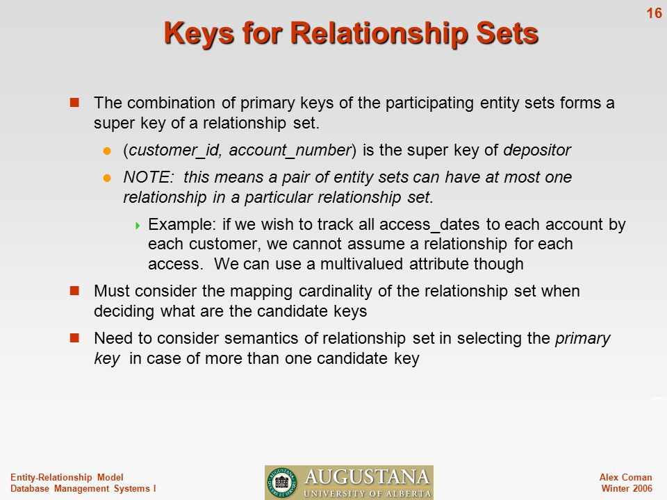 Alex Coman Winter Entity-Relationship Model Database Management Systems I Keys for Relationship Sets The combination of primary keys of the participating entity sets forms a super key of a relationship set.