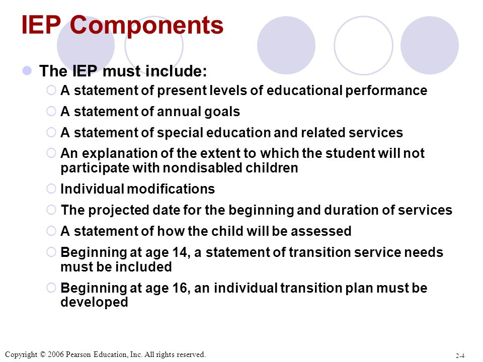 IEP Components The IEP must include:  A statement of present levels of educational performance  A statement of annual goals  A statement of special education and related services  An explanation of the extent to which the student will not participate with nondisabled children  Individual modifications  The projected date for the beginning and duration of services  A statement of how the child will be assessed  Beginning at age 14, a statement of transition service needs must be included  Beginning at age 16, an individual transition plan must be developed Copyright © 2006 Pearson Education, Inc.