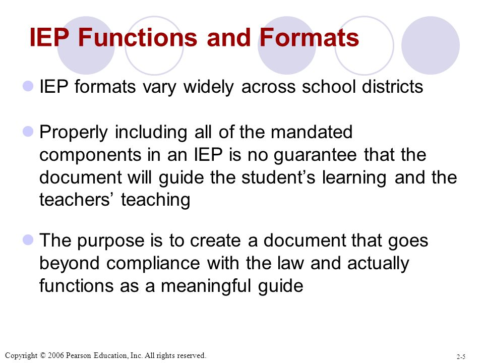 IEP Functions and Formats IEP formats vary widely across school districts Properly including all of the mandated components in an IEP is no guarantee that the document will guide the student's learning and the teachers' teaching The purpose is to create a document that goes beyond compliance with the law and actually functions as a meaningful guide Copyright © 2006 Pearson Education, Inc.