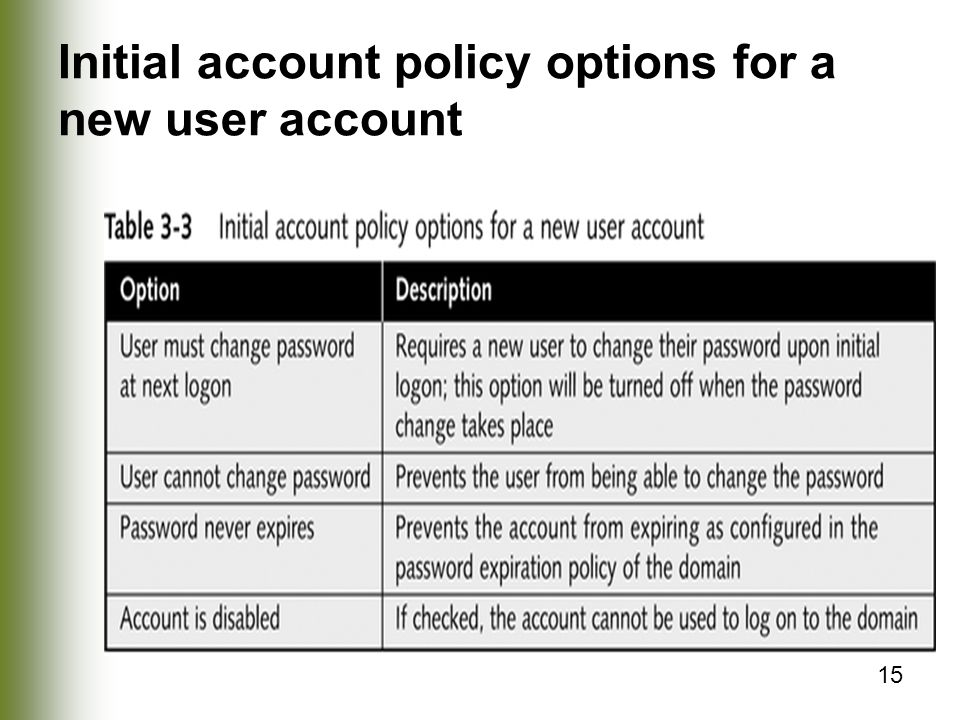 15 Initial account policy options for a new user account