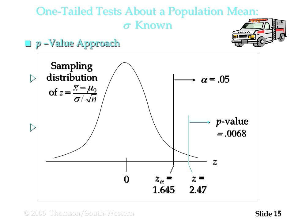 15 Slide © 2006 Thomson/South-Western n p –Value Approach p -value  p -value  0 0 z  = z  =  =.05 z z z = 2.47 z = 2.47 One-Tailed Tests About a Population Mean:  Known Sampling distribution of Sampling distribution of