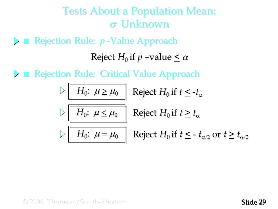 29 Slide © 2006 Thomson/South-Western n Rejection Rule: p -Value Approach H 0 :   Reject H 0 if t > t  Reject H 0 if t < - t  Reject H 0 if t t  H 0 :   H 0 :   Tests About a Population Mean:  Unknown n Rejection Rule: Critical Value Approach Reject H 0 if p –value < 