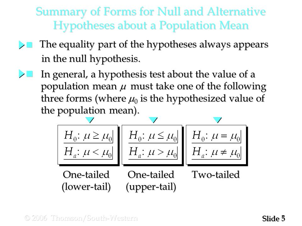 5 5 Slide © 2006 Thomson/South-Western One-tailed(lower-tail)One-tailed(upper-tail)Two-tailed Summary of Forms for Null and Alternative Hypotheses about a Population Mean n The equality part of the hypotheses always appears in the null hypothesis.