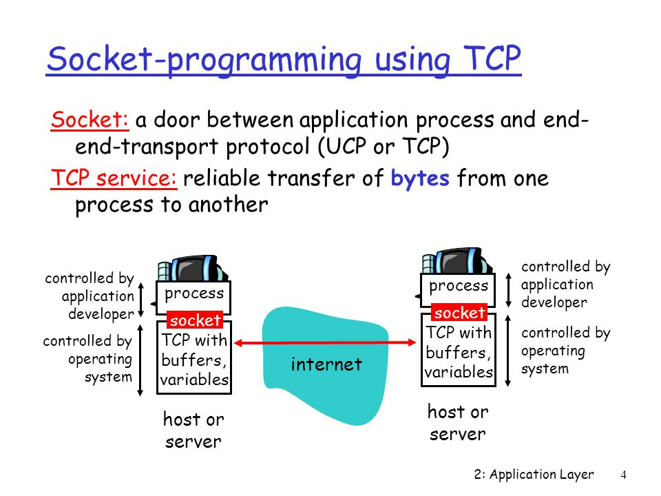 2: Application Layer4 Socket-programming using TCP Socket: a door between application process and end- end-transport protocol (UCP or TCP) TCP service: reliable transfer of bytes from one process to another process TCP with buffers, variables socket controlled by application developer controlled by operating system host or server process TCP with buffers, variables socket controlled by application developer controlled by operating system host or server internet