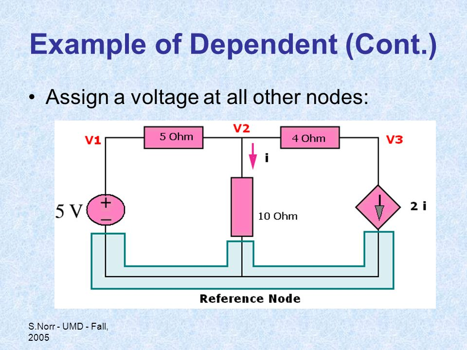 S.Norr - UMD - Fall, 2005 Example of Dependent (Cont.) Assign a voltage at all other nodes: