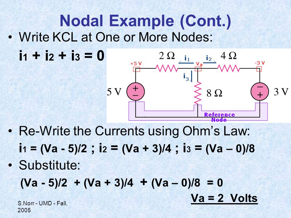 S.Norr - UMD - Fall, 2005 Nodal Example (Cont.) Write KCL at One or More Nodes: i 1 + i 2 + i 3 = 0 Re-Write the Currents using Ohm's Law: i 1 = (Va - 5)/2 ; i 2 = (Va + 3)/4 ; i 3 = (Va – 0)/8 Substitute: (Va - 5)/2 + (Va + 3)/4 + (Va – 0)/8 = 0 Va = 2 Volts