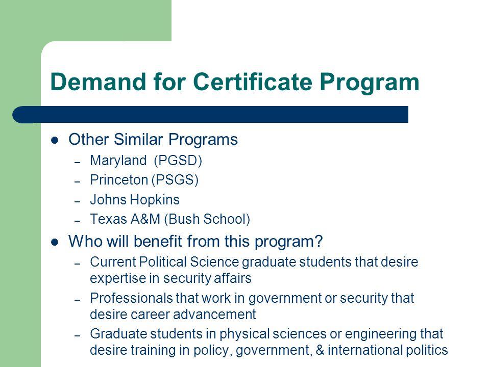 Graduate Certificate In Global Security Studies Brandon Prins