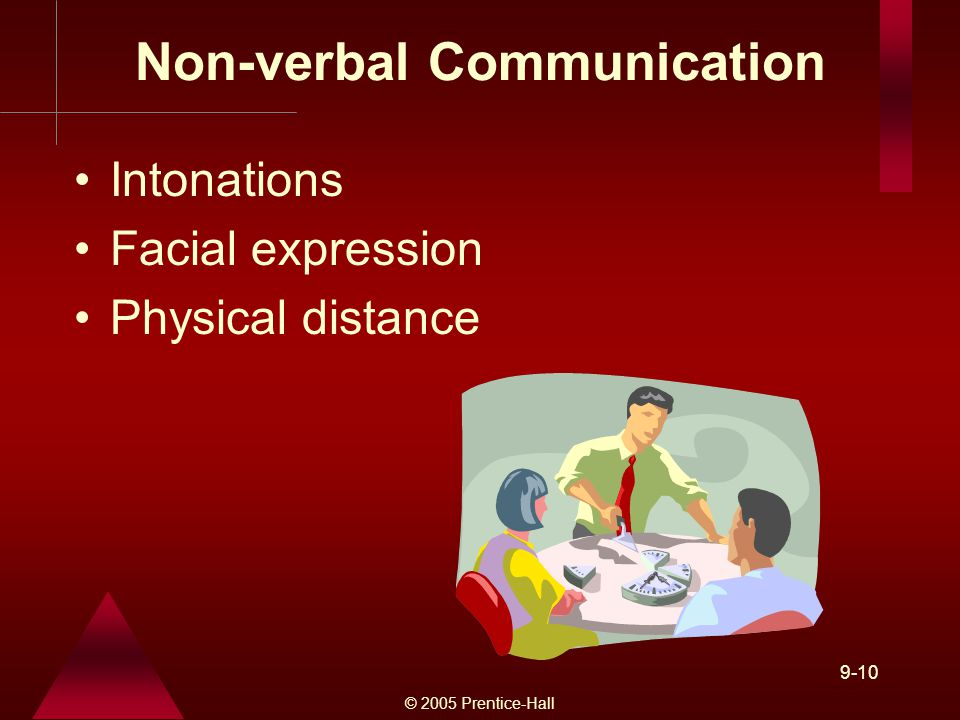 © 2005 Prentice-Hall 9-10 Non-verbal Communication Intonations Facial expression Physical distance