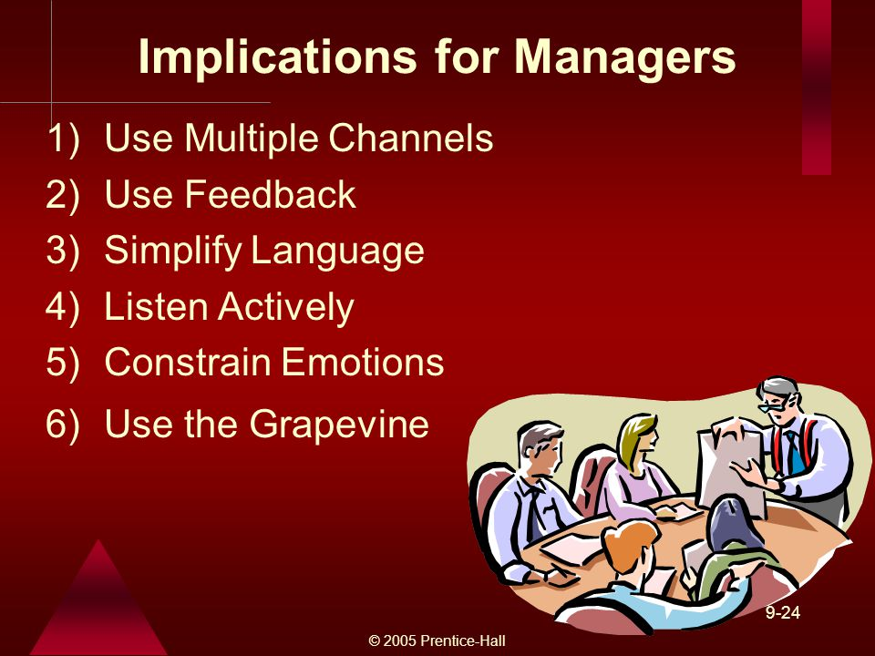 © 2005 Prentice-Hall 9-24 Implications for Managers 1)Use Multiple Channels 2)Use Feedback 3)Simplify Language 4)Listen Actively 5)Constrain Emotions 6)Use the Grapevine