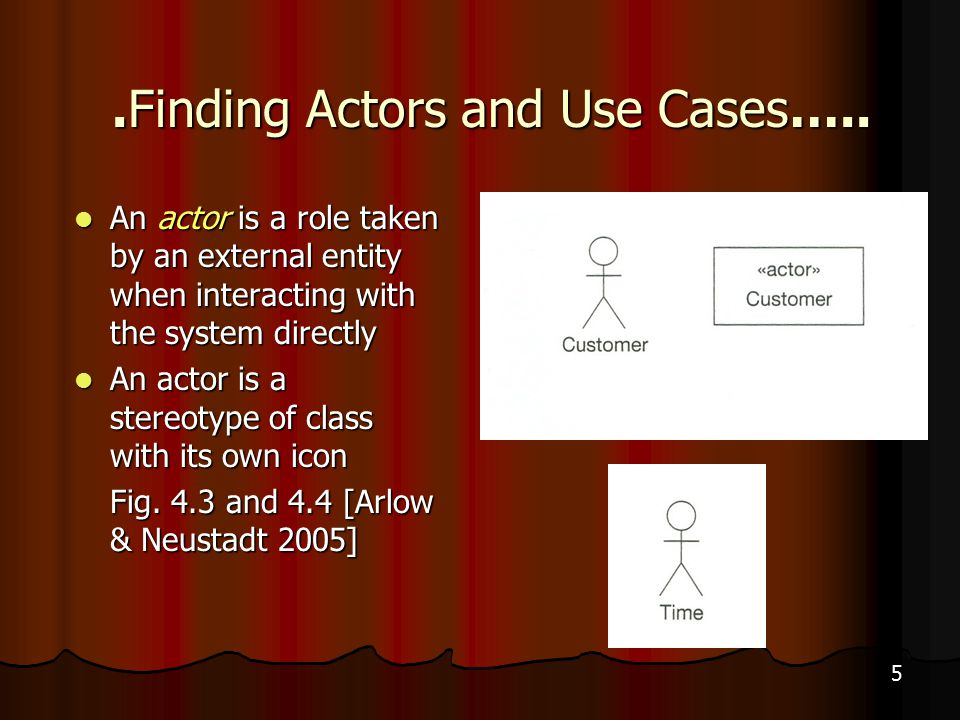 5.Finding Actors and Use Cases…..