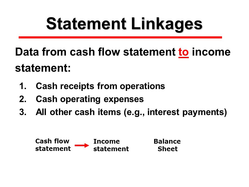 Financial Statement Linkages