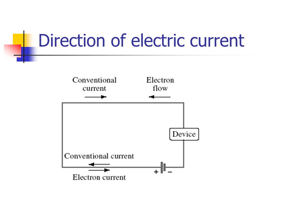 Direction of electric current