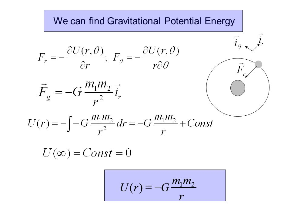 We can find Gravitational Potential Energy r mm GrU 21 )( 