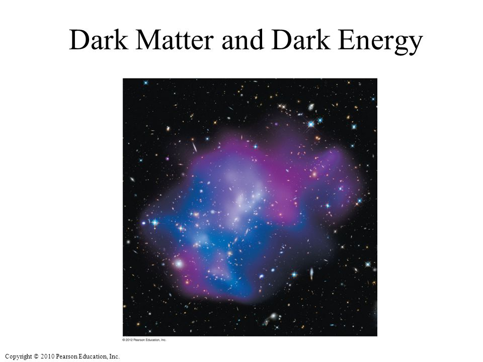Copyright © 2010 Pearson Education, Inc. Dark Matter and Dark Energy