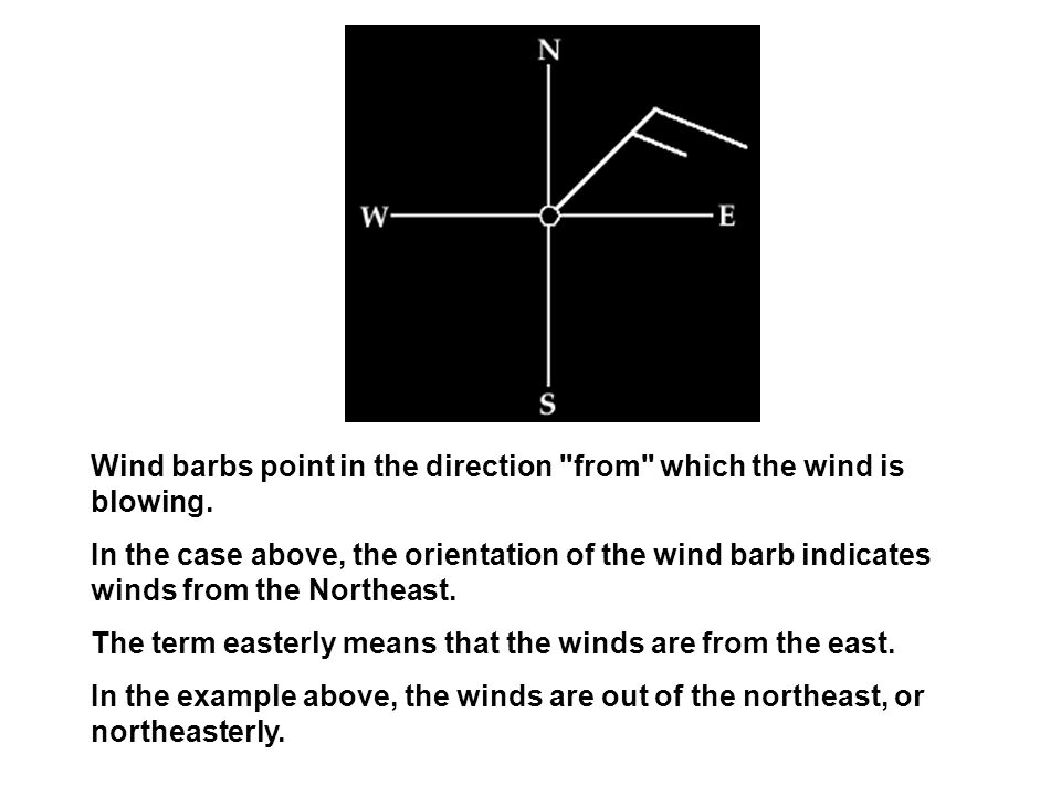 Interpreting Surface Observation Symbols Reading Wind Speed