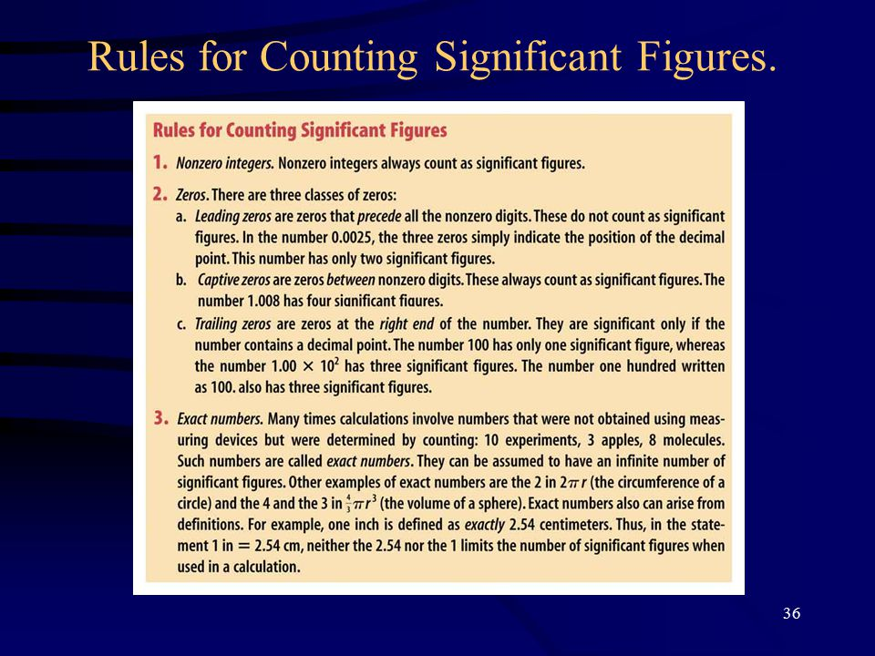 36 Rules for Counting Significant Figures.