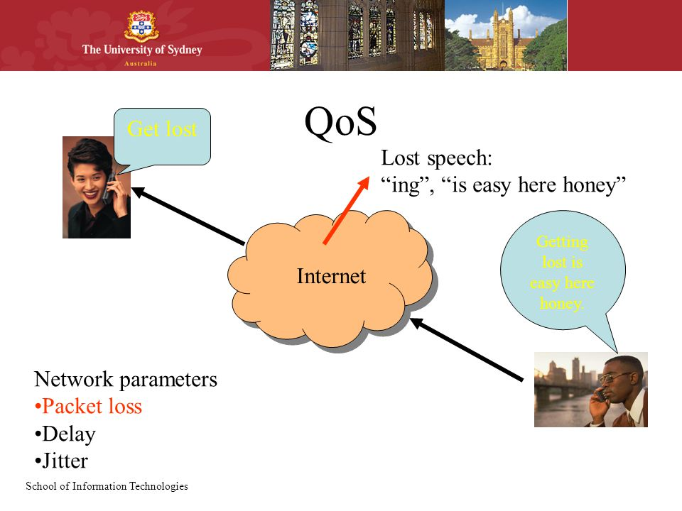 School of Information Technologies QoS Internet Network parameters Packet loss Delay Jitter Getting lost is easy here honey.