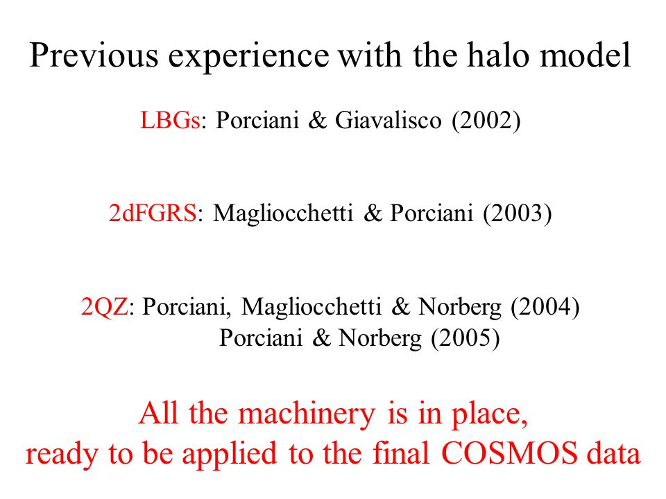 Angular clustering and halo occupation properties of COSMOS