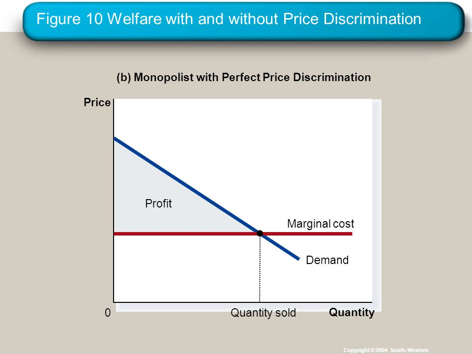 Figure 10 Welfare with and without Price Discrimination Copyright © 2004 South-Western Profit (b) Monopolist with Perfect Price Discrimination Price 0 Quantity Demand Marginal cost Quantity sold