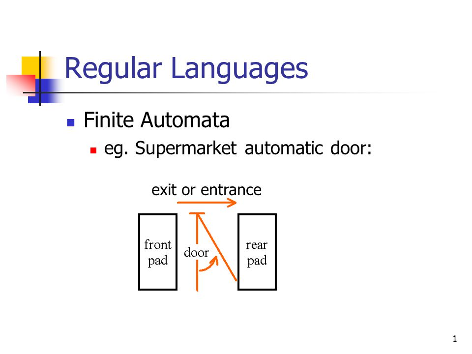 1 Regular Languages Finite Automata eg. Supermarket automatic door: exit or entrance