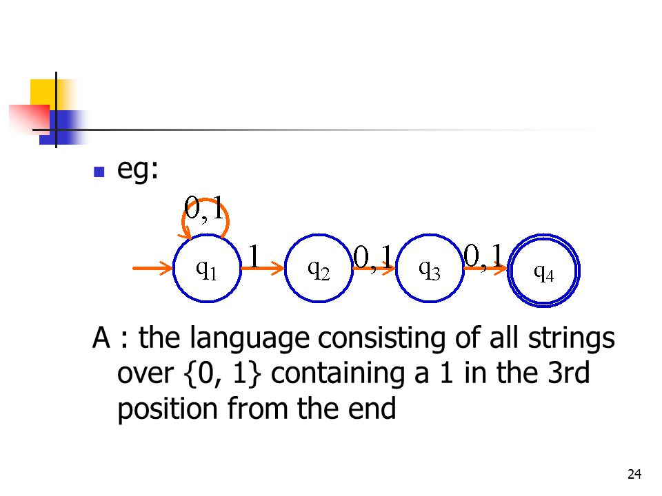 24 eg: A : the language consisting of all strings over {0, 1} containing a 1 in the 3rd position from the end