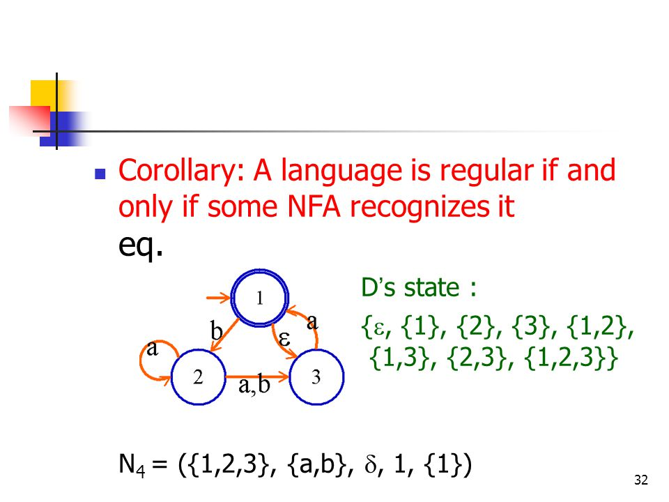 32 Corollary: A language is regular if and only if some NFA recognizes it eq.