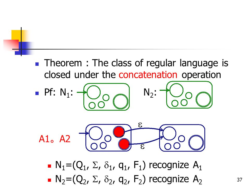 37 Theorem : The class of regular language is closed under the concatenation operation Pf: N 1 : N 2 : N 1 =(Q 1, ,  1, q 1, F 1 ) recognize A 1 N 2 =(Q 2, ,  2, q 2, F 2 ) recognize A 2 A1 。 A2
