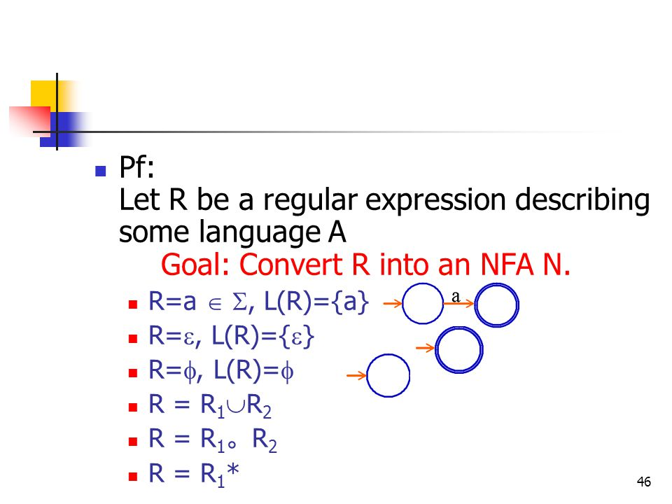 46 Pf: Let R be a regular expression describing some language A Goal: Convert R into an NFA N.