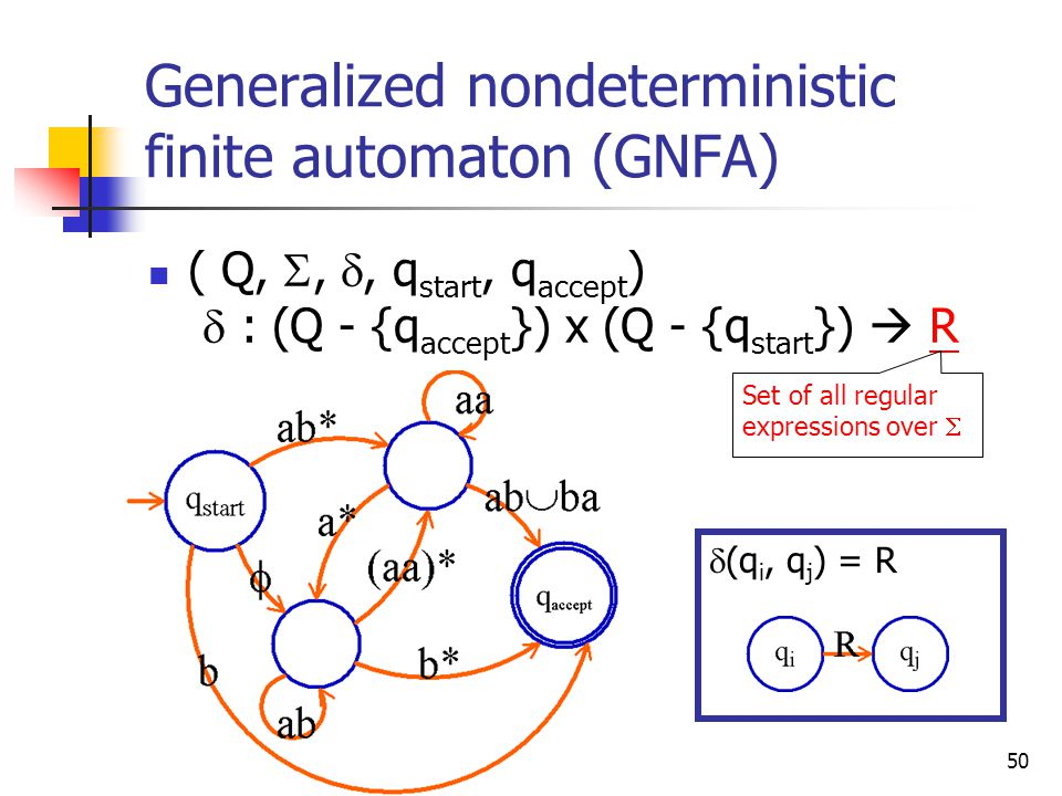 50 Generalized nondeterministic finite automaton (GNFA) ( Q, , , q start, q accept )  : (Q - {q accept }) x (Q - {q start })  R Set of all regular expressions over   (q i, q j ) = R