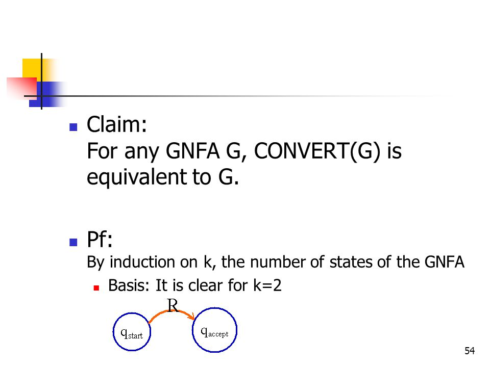 54 Claim: For any GNFA G, CONVERT(G) is equivalent to G.