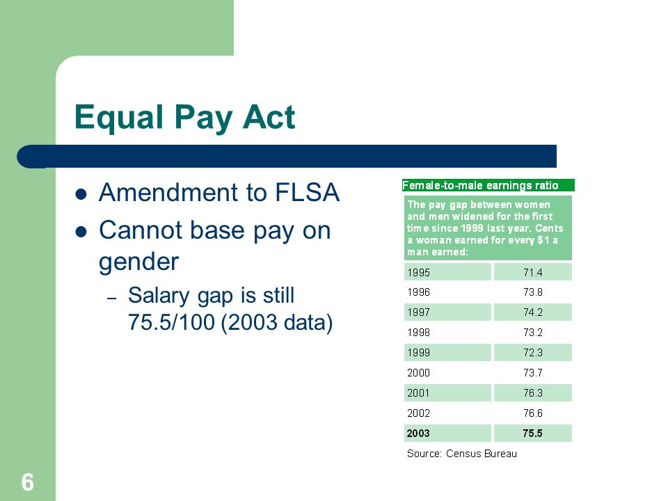 6 Equal Pay Act Amendment to FLSA Cannot base pay on gender – Salary gap is still 75.5/100 (2003 data)
