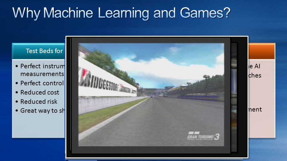 Why Machine Learning and Games? Machine Learning in Video